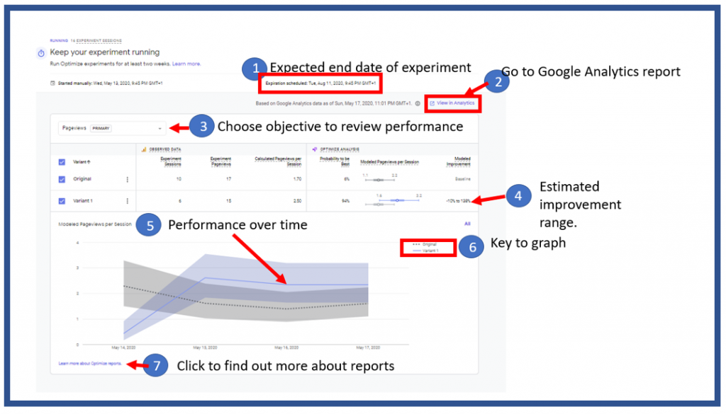 19. Google Optimize Report