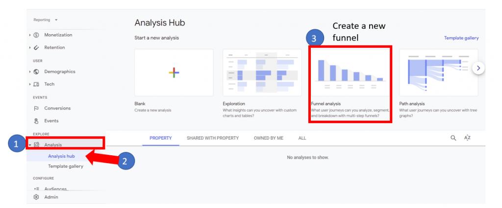 1. Analysis hub - create a new funnel analysis report in Google Analytics 4