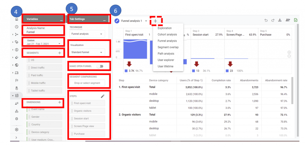 2 Funnel Analysis Report in Google Analytics 4