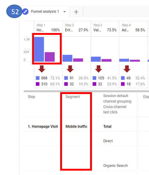 29 How segments display in funnel analysis