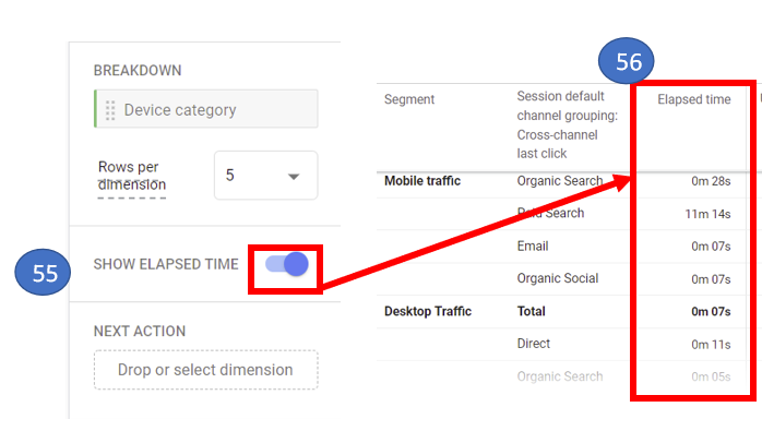 31 How to apply elapsed time in funnel analysis report in Google Analytics 4