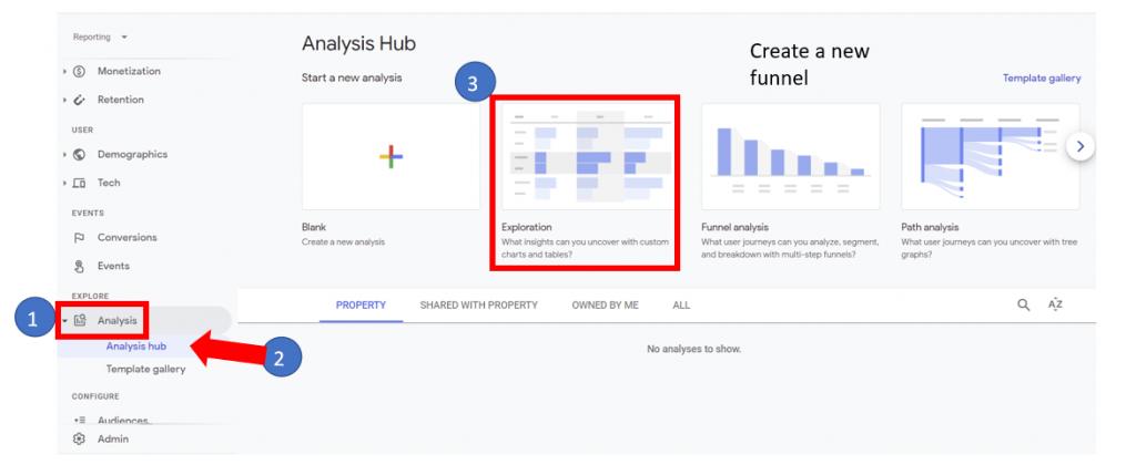 1. The Analysis Hub in GA4