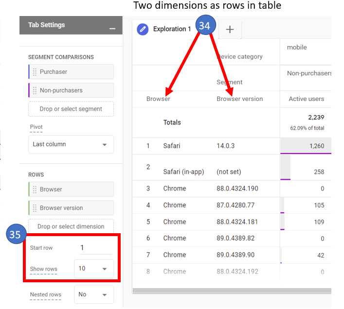 18. Two dimensions in pivot table